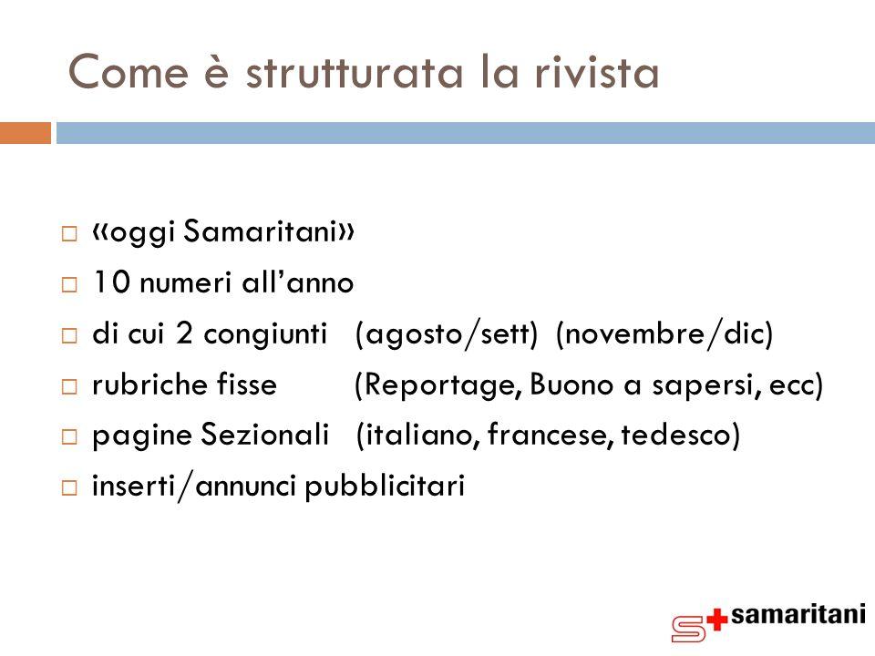 Come è strutturata la rivista «oggi Samaritani» 10 numeri allanno di cui 2 congiunti (agosto/sett) (novembre/dic) rubriche fisse (Reportage, Buono a s