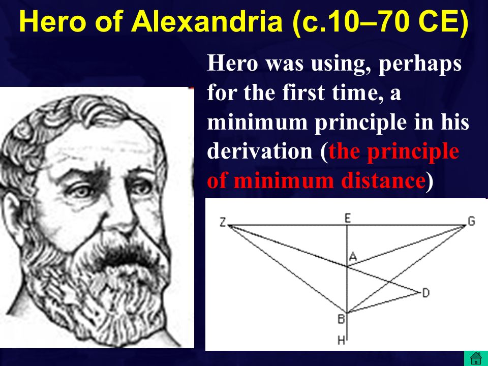 Hero of Alexandria (c.10–70 CE) Hero was using, perhaps for the first time, a minimum principle in his derivation (the principle of minimum distance)