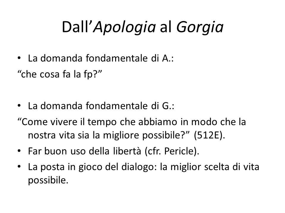 DallApologia al Gorgia La domanda fondamentale di A.: che cosa fa la fp? La domanda fondamentale di G.: Come vivere il tempo che abbiamo in modo che l