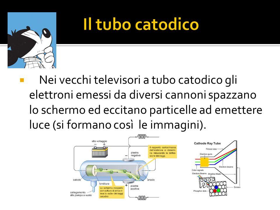 I raggi catodici sono fasci di elettroni che si producono all'interno di un tubo elettronico a vuoto, rilasciati dal catodo ( elettrodo con carica neg