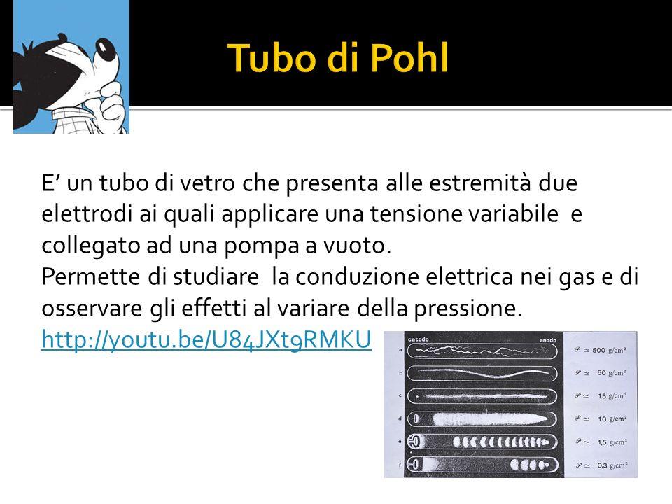 Nei vecchi televisori a tubo catodico gli elettroni emessi da diversi cannoni spazzano lo schermo ed eccitano particelle ad emettere luce (si formano