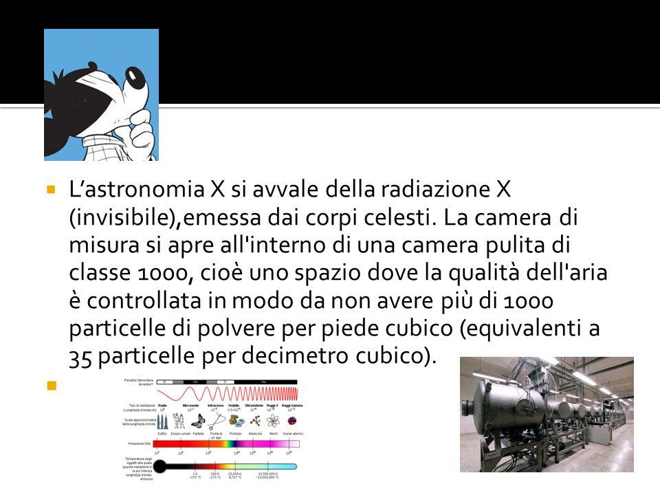 Il laboratorio di astrofisica spaziale dell'Osservatorio Astronomico G.S. Vaiana di Palermo, denominato X-ray Astronomy Calibration and Testing (XACT)
