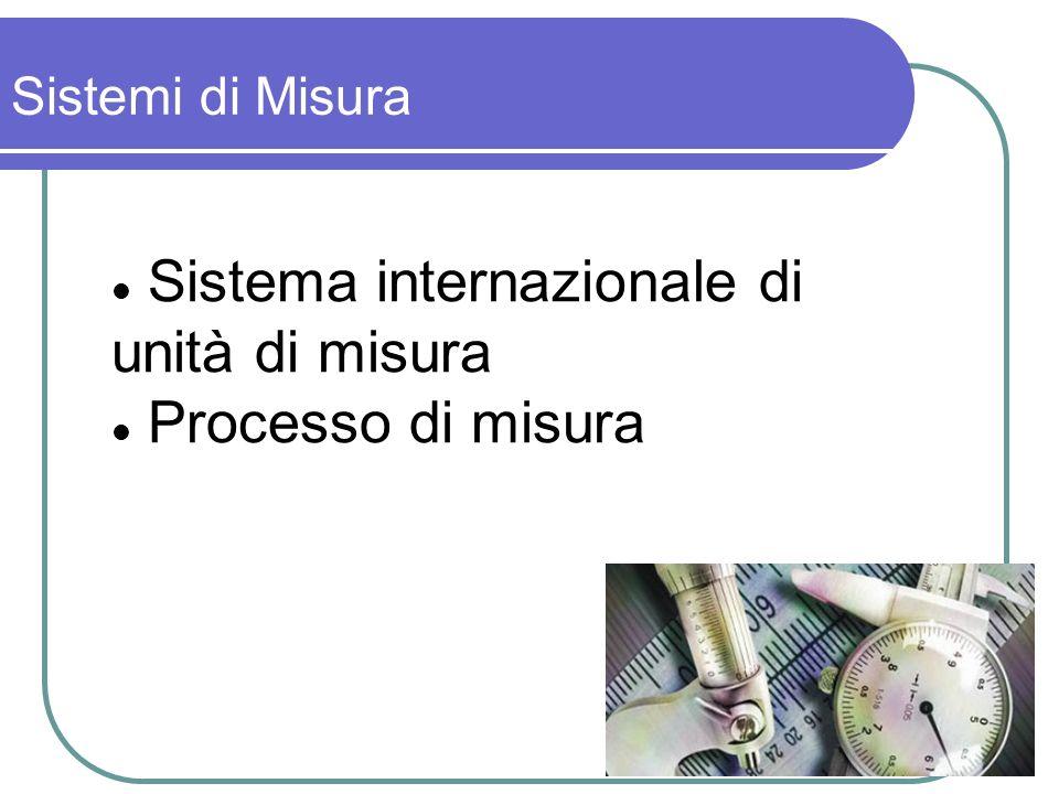 Sistema Internazionale di Unità di Misura Risultato di una misurazione = STIMA + INCERTEZZA + U.M.