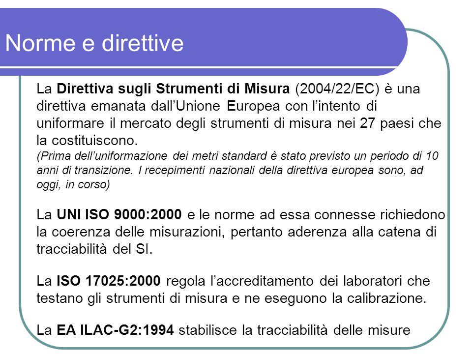 Norme e direttive La Direttiva sugli Strumenti di Misura (2004/22/EC) è una direttiva emanata dallUnione Europea con lintento di uniformare il mercato