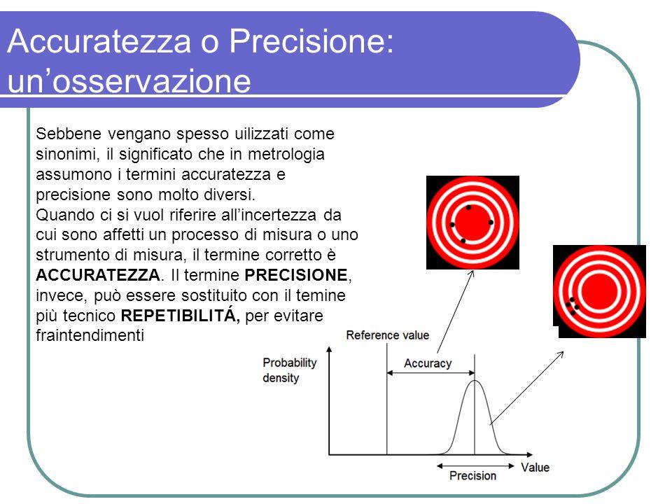 Accuratezza o Precisione: unosservazione Sebbene vengano spesso uilizzati come sinonimi, il significato che in metrologia assumono i termini accuratez