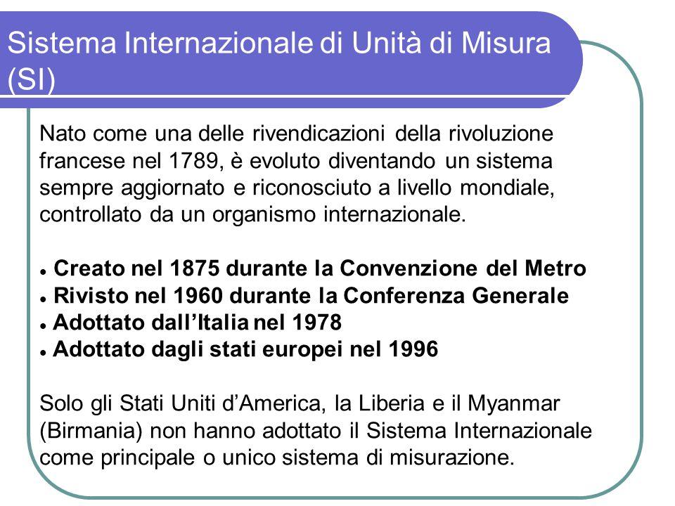 Sistema Internazionale di Unità di Misura (SI) Nato come una delle rivendicazioni della rivoluzione francese nel 1789, è evoluto diventando un sistema