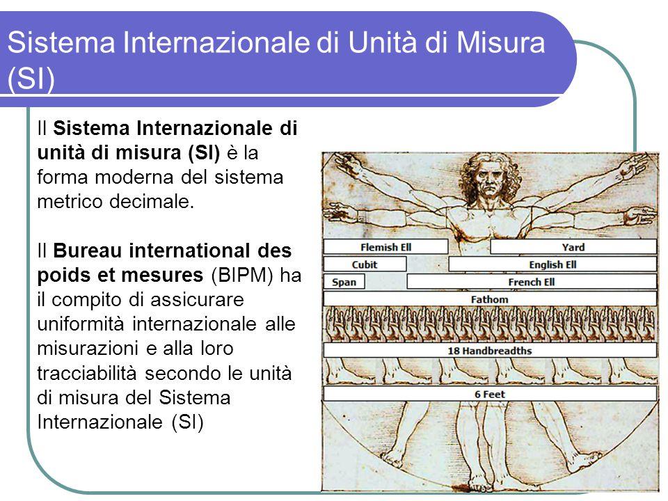 Sistema Internazionale di Unità di Misura (SI) Lunghezza [L] ha per unità il metro (m), è la distanza percorsa nel vuoto dalla luce nellintervallo di tempo di (1/299792458) s Tempo [T] ha per unità il secondo (s), pari a 9192631770 periodi della radiazione emessa nella transizione tra due particolari livelli energetici dellatomo di cesio-133 Massa [M] ha come unità il chilogrammo (kg), uguale alla massa del campione di platino-iridio conservato a Sevres e che nelle intenzioni originarie doveva equivalere alla massa di 1 dm3 di acqua pura a 4 °C Intensità di corrente [I] ha per unità lampere (A), corrente costante che percorrendo a regime stazionario due conduttori paralleli rettilinei di lunghezza infinita, di sezione circolare, con diametro trascurabile, posti a distanza di 1 m nel vuoto, produce tra i due conduttori una forza di 2·10-7 N/m Temperatura (intervallo) [θ] ha per unità il kelvin (K), determinato fissando a 273.16 K la temperatura del punto triplo dellacqua sulla scala termodinamica delle temperature assolute
