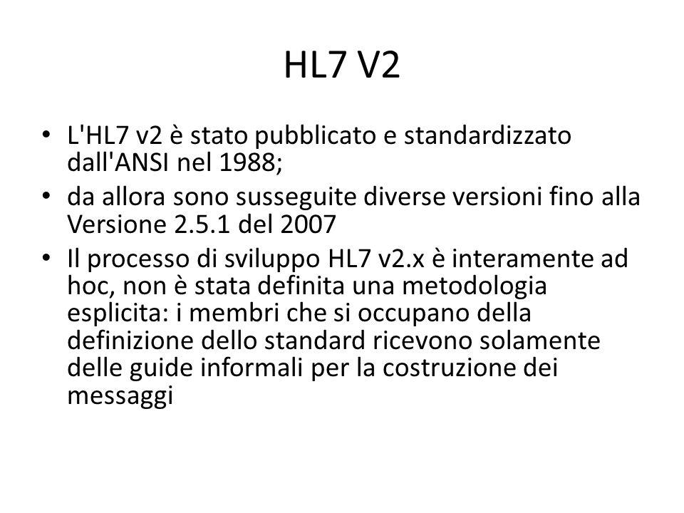 HL7 V2 L'HL7 v2 è stato pubblicato e standardizzato dall'ANSI nel 1988; da allora sono susseguite diverse versioni fino alla Versione 2.5.1 del 2007 I