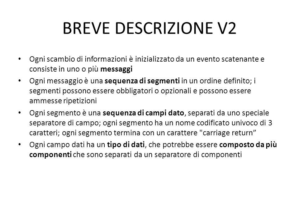 BREVE DESCRIZIONE V2 Ogni scambio di informazioni è inizializzato da un evento scatenante e consiste in uno o più messaggi Ogni messaggio è una sequen