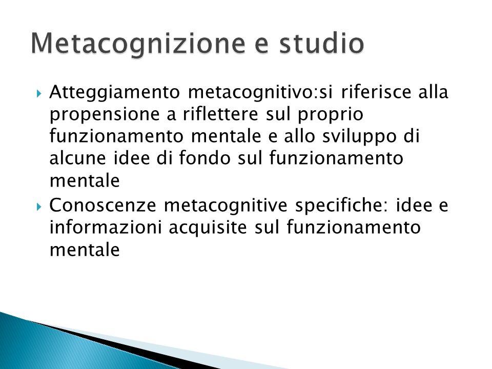 Atteggiamento metacognitivo:si riferisce alla propensione a riflettere sul proprio funzionamento mentale e allo sviluppo di alcune idee di fondo sul f