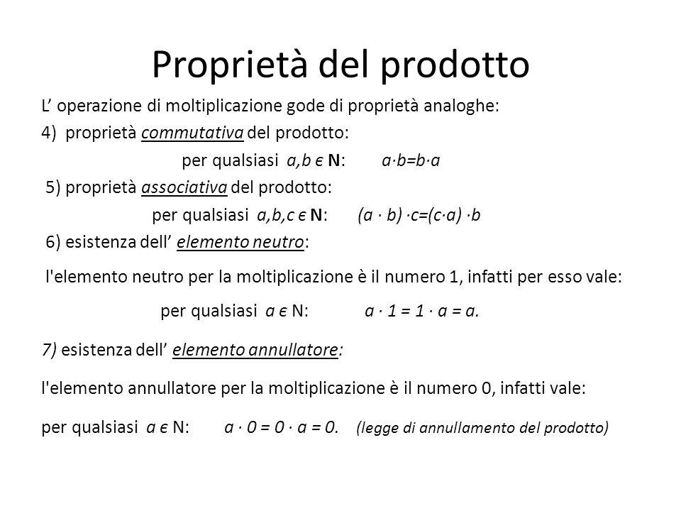 Proprietà del prodotto L operazione di moltiplicazione gode di proprietà analoghe: 4) proprietà commutativa del prodotto: per qualsiasi a,b є N: a·b=b·a 5) proprietà associativa del prodotto: per qualsiasi a,b,c є N: (a · b) ·c=(c·a) ·b 6) esistenza dell elemento neutro: l elemento neutro per la moltiplicazione è il numero 1, infatti per esso vale: per qualsiasi a є N: a · 1 = 1 · a = a.