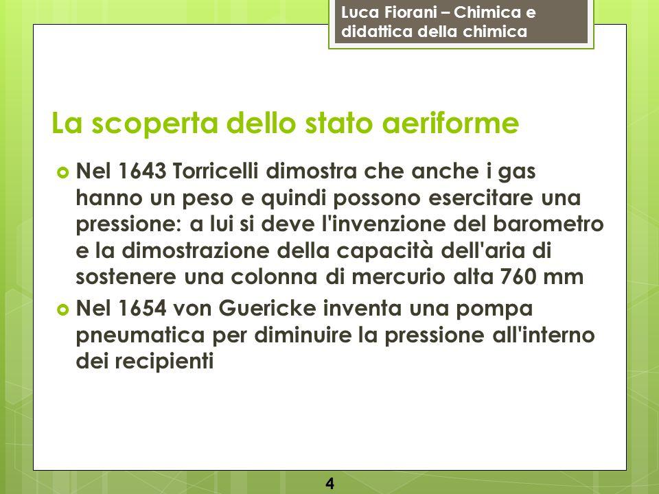 Luca Fiorani – Chimica e didattica della chimica La scoperta dello stato aeriforme Nel 1643 Torricelli dimostra che anche i gas hanno un peso e quindi