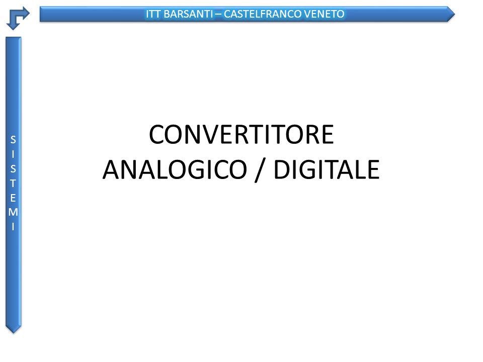 CONVERTITORE ANALOGICO / DIGITALE SISTEMISISTEMI SISTEMISISTEMI