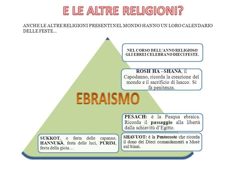 Ora lavora tu… Ricerca delle notizie su Giotto: chi era? Quando e dove visse? Quali sono le sue opere più importanti? Cosè un affresco? Dopo aver osse