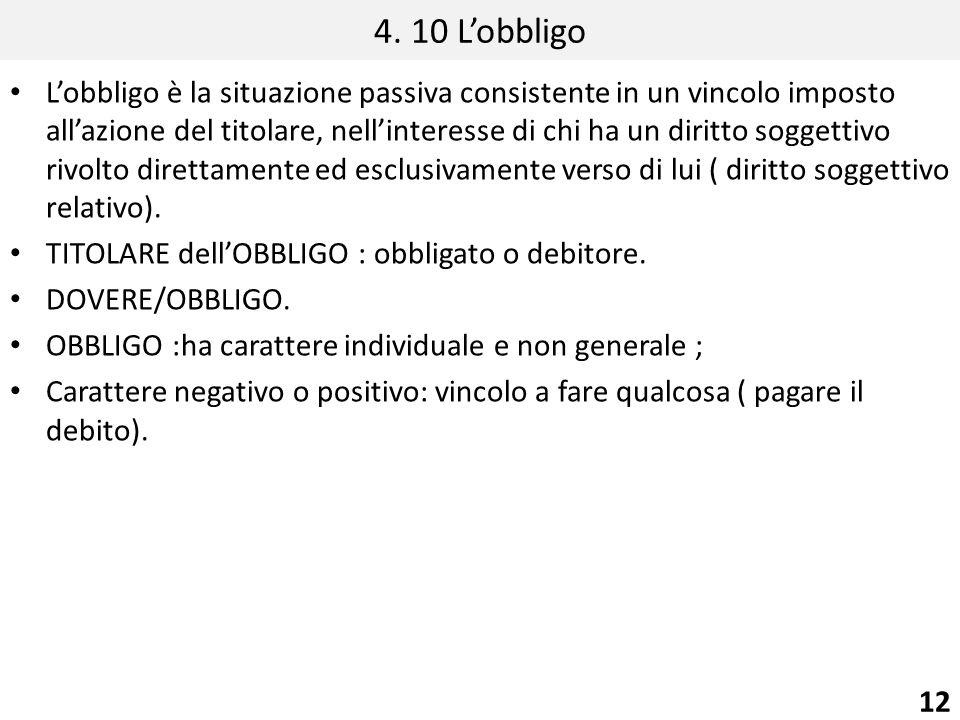 4. 10 Lobbligo Lobbligo è la situazione passiva consistente in un vincolo imposto allazione del titolare, nellinteresse di chi ha un diritto soggettiv