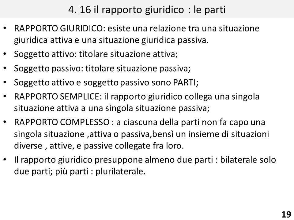 4. 16 il rapporto giuridico : le parti RAPPORTO GIURIDICO: esiste una relazione tra una situazione giuridica attiva e una situazione giuridica passiva