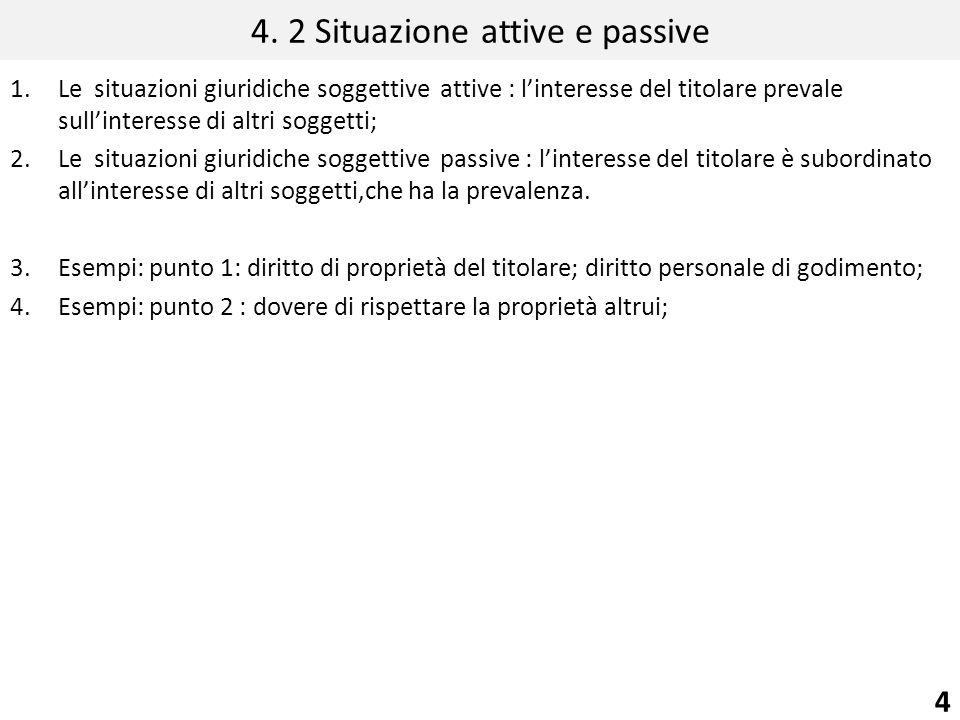 4. 2 Situazione attive e passive 1.Le situazioni giuridiche soggettive attive : linteresse del titolare prevale sullinteresse di altri soggetti; 2.Le