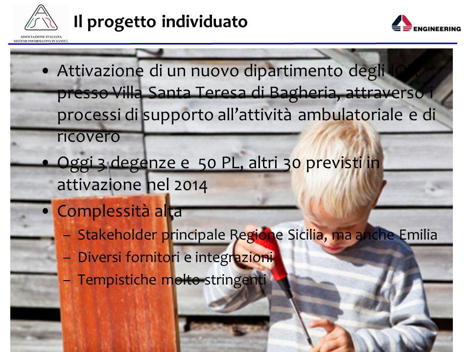 Aisis - 2013 Il progetto individuato Attivazione di un nuovo dipartimento degli IOR presso Villa Santa Teresa di Bagheria, attraverso i processi di su