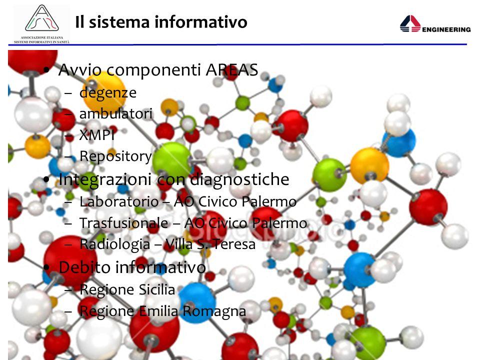 Aisis - 2013 Il sistema informativo Avvio componenti AREAS –degenze –ambulatori –XMPI –Repository Integrazioni con diagnostiche –Laboratorio – AO Civi