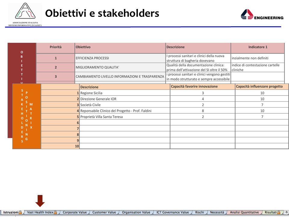 Aisis - 2013 Obiettivi e stakeholders
