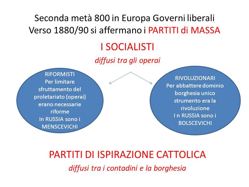 Seconda metà 800 in Europa Governi liberali Verso 1880/90 si affermano i PARTITI di MASSA I SOCIALISTI diffusi tra gli operai PARTITI DI ISPIRAZIONE C