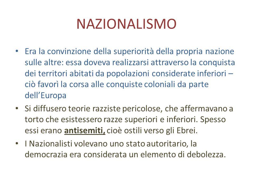 NAZIONALISMO Era la convinzione della superiorità della propria nazione sulle altre: essa doveva realizzarsi attraverso la conquista dei territori abi