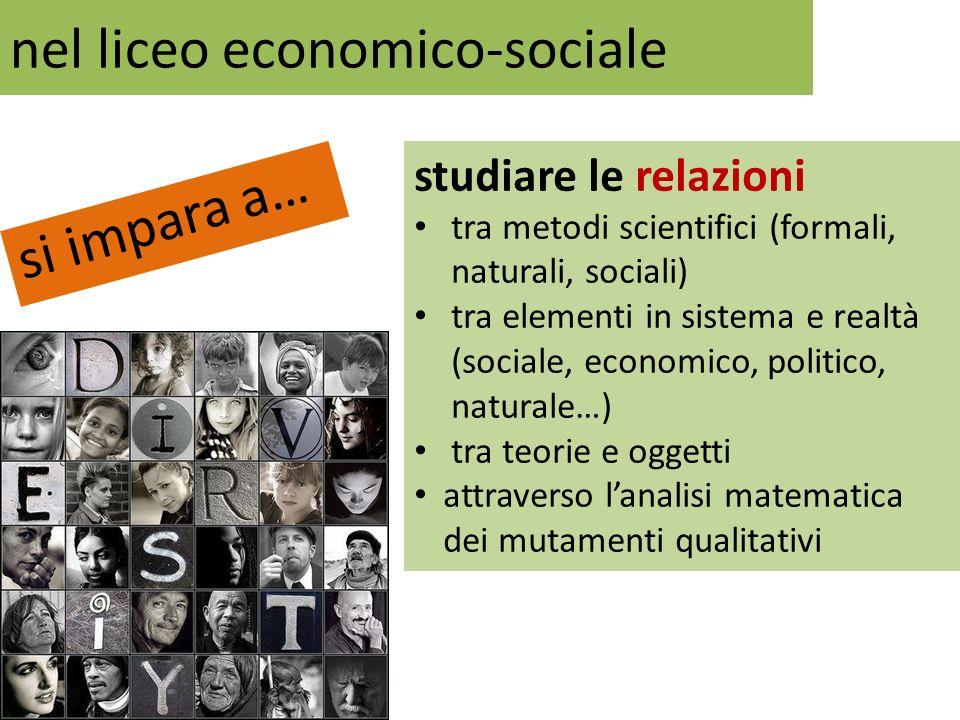 nel liceo economico-sociale si impara a… studiare le relazioni tra metodi scientifici (formali, naturali, sociali) tra elementi in sistema e realtà (s