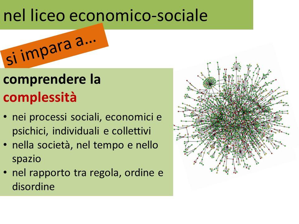 nel liceo economico-sociale si impara a… comprendere la complessità nei processi sociali, economici e psichici, individuali e collettivi nella società