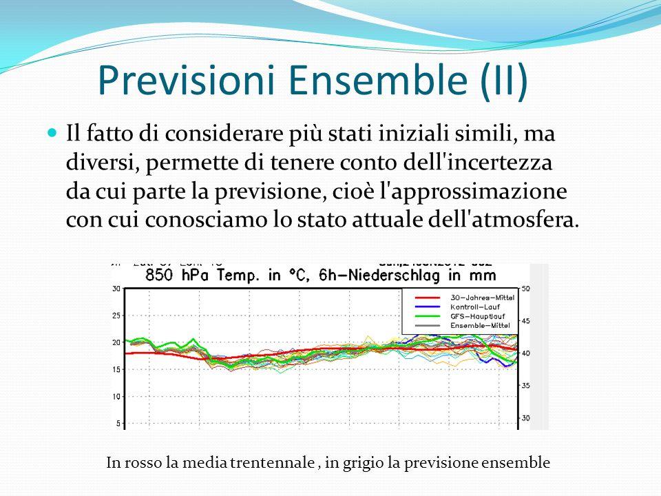 Previsioni Ensemble (II) Il fatto di considerare più stati iniziali simili, ma diversi, permette di tenere conto dell incertezza da cui parte la previsione, cioè l approssimazione con cui conosciamo lo stato attuale dell atmosfera.