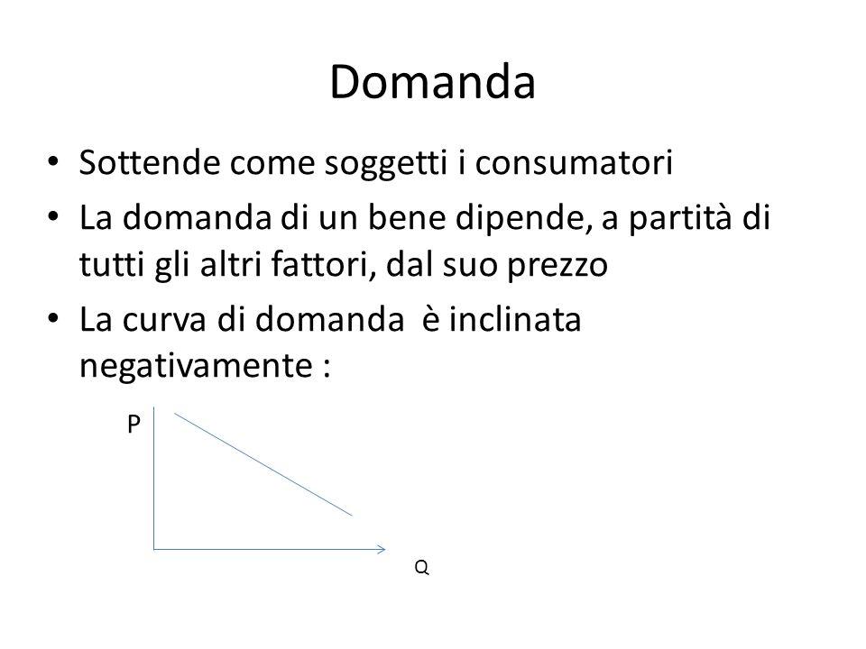 Domanda Sottende come soggetti i consumatori La domanda di un bene dipende, a partità di tutti gli altri fattori, dal suo prezzo La curva di domanda è inclinata negativamente : P Q