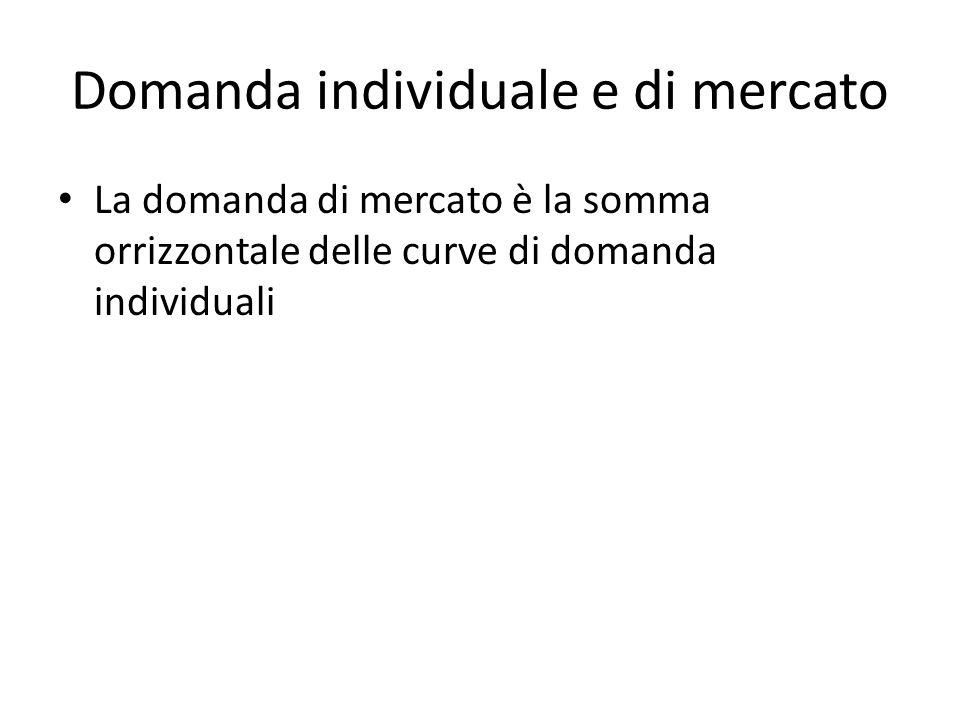 Domanda individuale e di mercato La domanda di mercato è la somma orrizzontale delle curve di domanda individuali