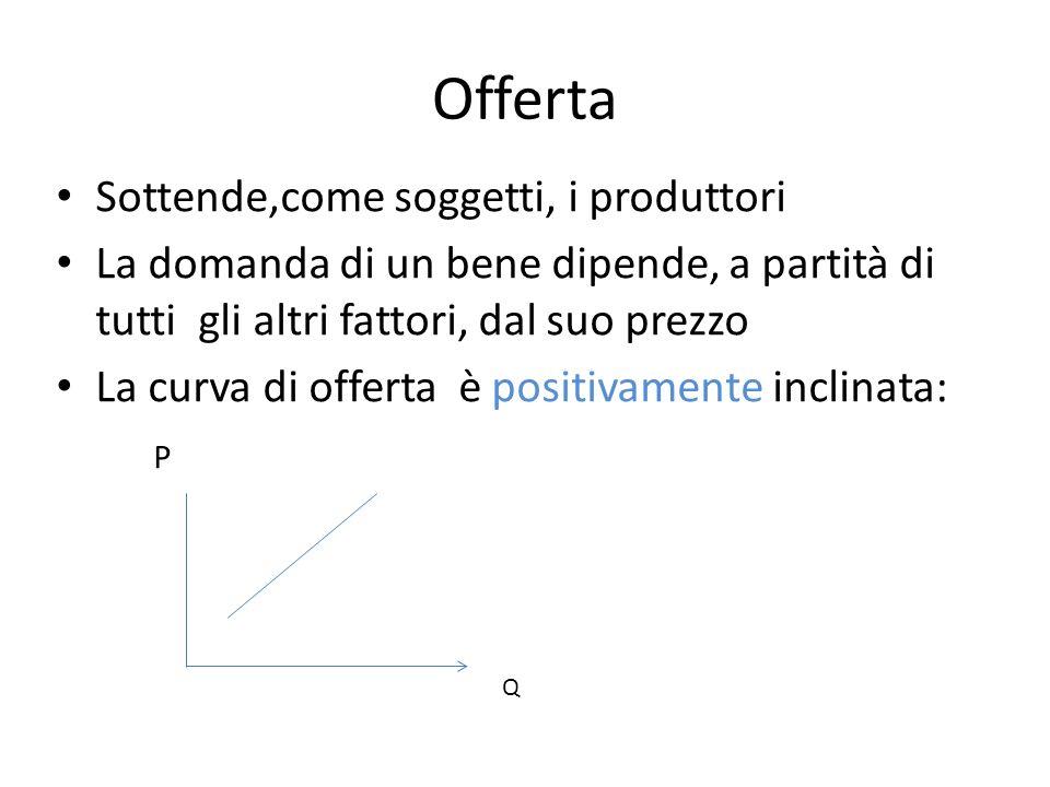Offerta Sottende,come soggetti, i produttori La domanda di un bene dipende, a partità di tutti gli altri fattori, dal suo prezzo La curva di offerta è positivamente inclinata: P Q