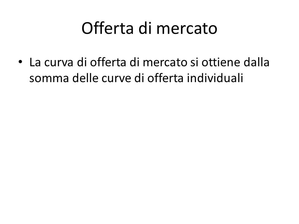 Offerta di mercato La curva di offerta di mercato si ottiene dalla somma delle curve di offerta individuali