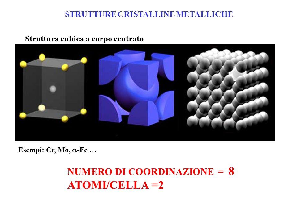 STRUTTURE CRISTALLINE METALLICHE Struttura cubica a corpo centrato Esempi: Cr, Mo, -Fe … NUMERO DI COORDINAZIONE = 8 ATOMI/CELLA =2