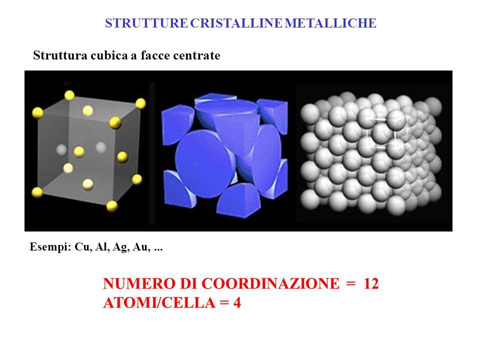 Struttura cubica a facce centrate Esempi: Cu, Al, Ag, Au,... STRUTTURE CRISTALLINE METALLICHE NUMERO DI COORDINAZIONE = 12 ATOMI/CELLA = 4
