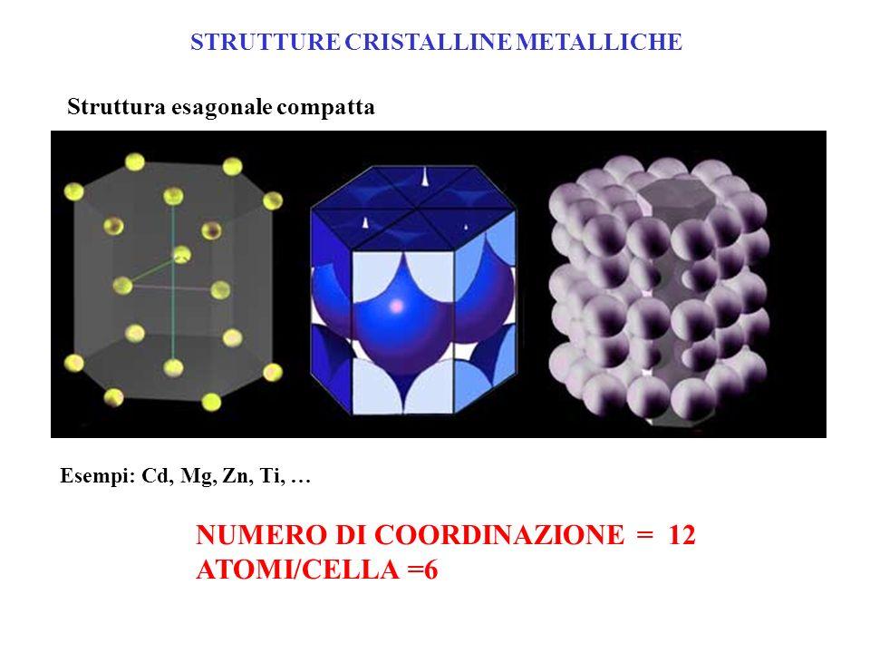 Struttura esagonale compatta Esempi: Cd, Mg, Zn, Ti, … STRUTTURE CRISTALLINE METALLICHE NUMERO DI COORDINAZIONE = 12 ATOMI/CELLA =6