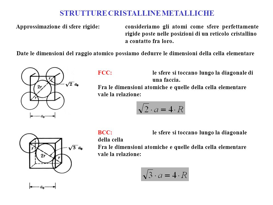 Approssimazione di sfere rigide:consideriamo gli atomi come sfere perfettamente rigide poste nelle posizioni di un reticolo cristallino a contatto fra
