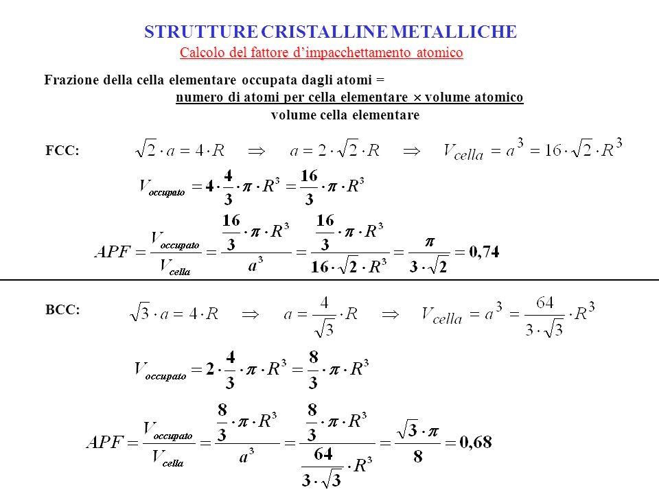 Calcolo del fattore dimpacchettamento atomico Frazione della cella elementare occupata dagli atomi = numero di atomi per cella elementare volume atomi