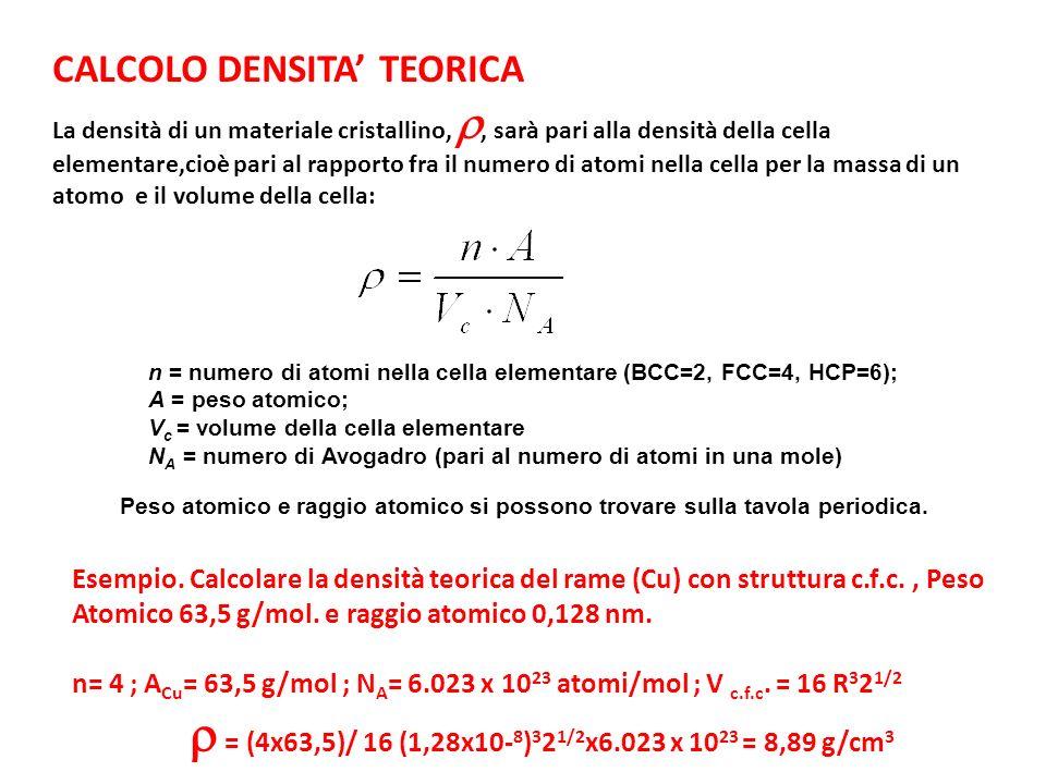 CALCOLO DENSITA TEORICA La densità di un materiale cristallino,, sarà pari alla densità della cella elementare,cioè pari al rapporto fra il numero di
