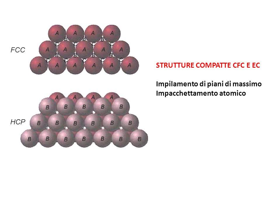 STRUTTURE COMPATTE CFC E EC Impilamento di piani di massimo Impacchettamento atomico