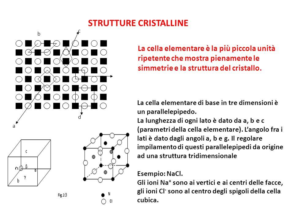 STRUTTURE CRISTALLINE a b c d La cella elementare è la più piccola unità ripetente che mostra pienamente le simmetrie e la struttura del cristallo. La