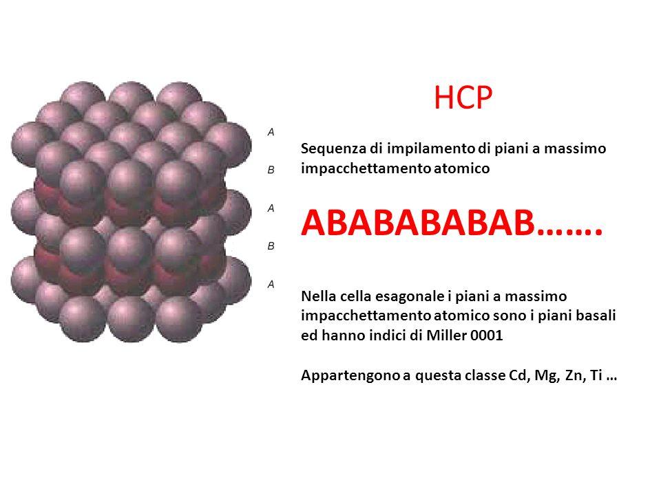 HCP Sequenza di impilamento di piani a massimo impacchettamento atomico ABABABABAB……. Nella cella esagonale i piani a massimo impacchettamento atomico