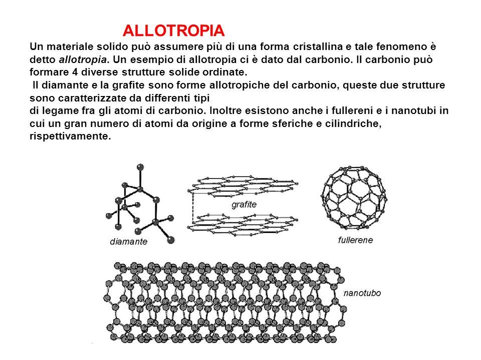 ALLOTROPIA Un materiale solido può assumere più di una forma cristallina e tale fenomeno è detto allotropia. Un esempio di allotropia ci è dato dal ca