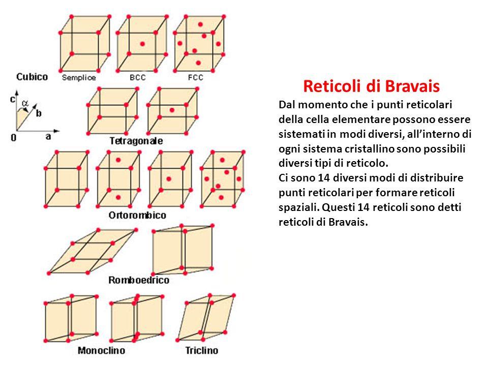 Reticoli di Bravais Dal momento che i punti reticolari della cella elementare possono essere sistemati in modi diversi, allinterno di ogni sistema cri