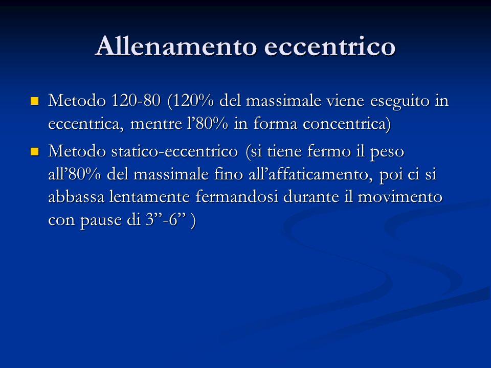 Allenamento eccentrico Metodo 120-80 (120% del massimale viene eseguito in eccentrica, mentre l80% in forma concentrica) Metodo 120-80 (120% del massi