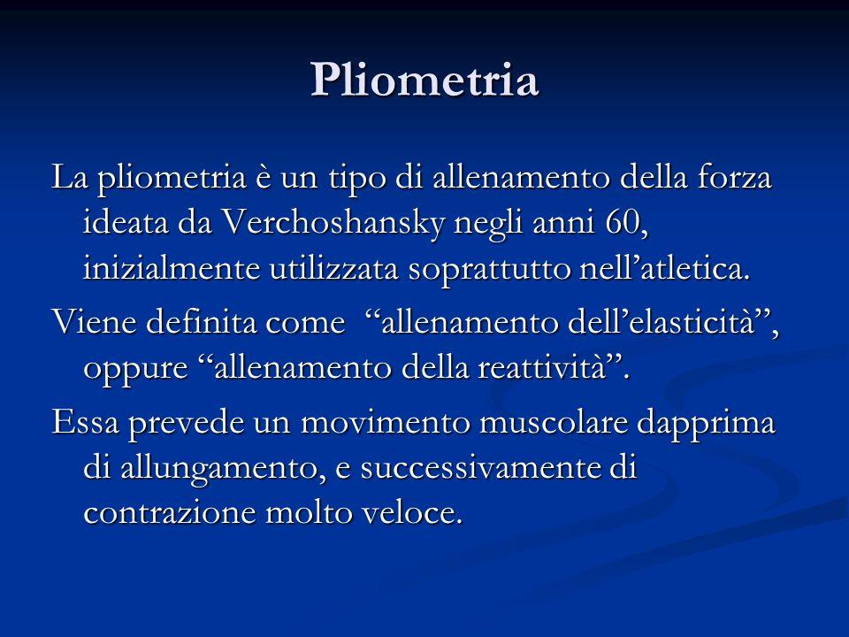 Pliometria La pliometria è un tipo di allenamento della forza ideata da Verchoshansky negli anni 60, inizialmente utilizzata soprattutto nellatletica.