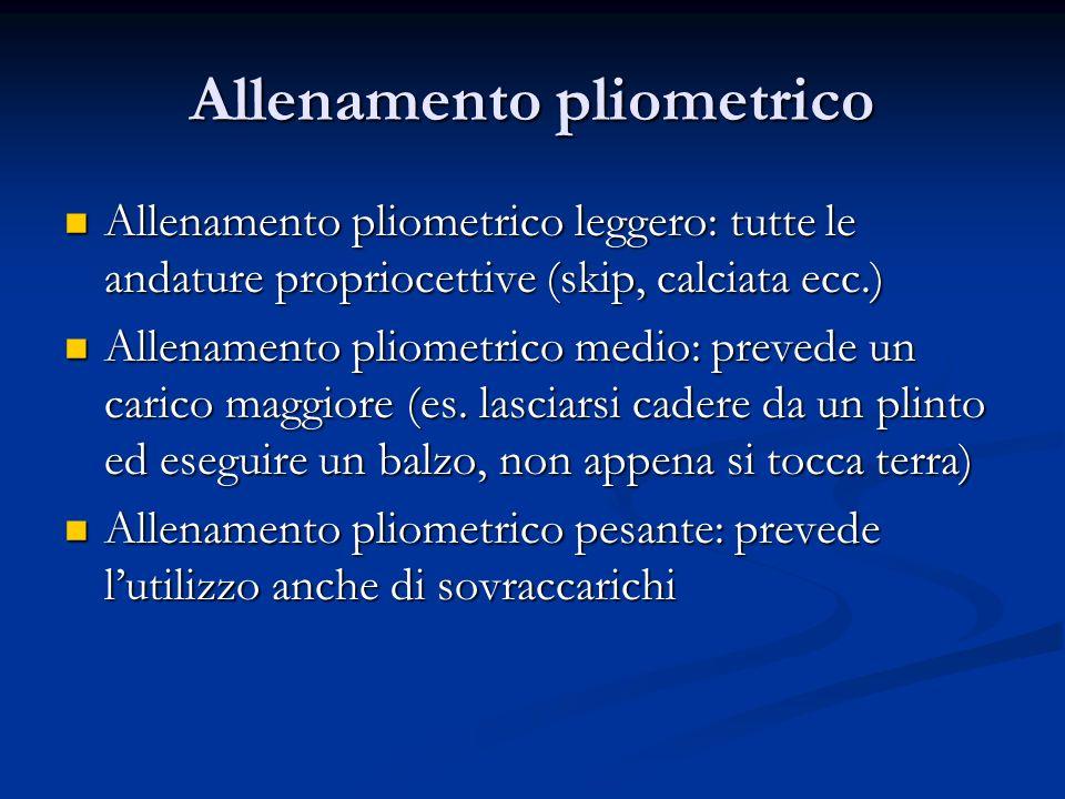 Allenamento pliometrico Allenamento pliometrico leggero: tutte le andature propriocettive (skip, calciata ecc.) Allenamento pliometrico leggero: tutte