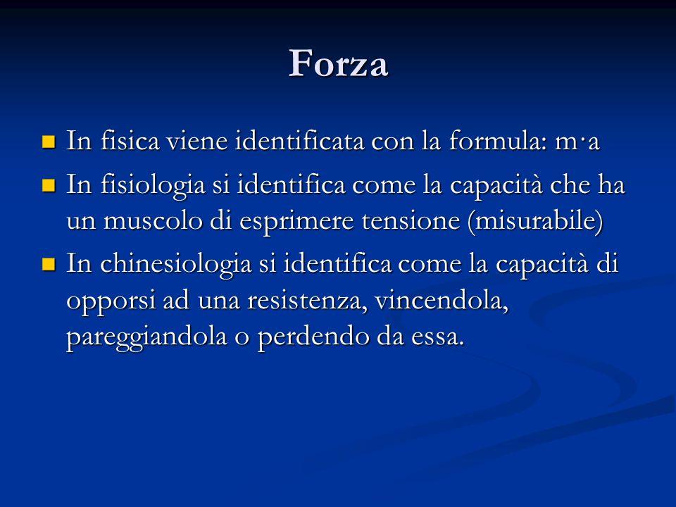 Forza In fisica viene identificata con la formula: m·a In fisica viene identificata con la formula: m·a In fisiologia si identifica come la capacità c