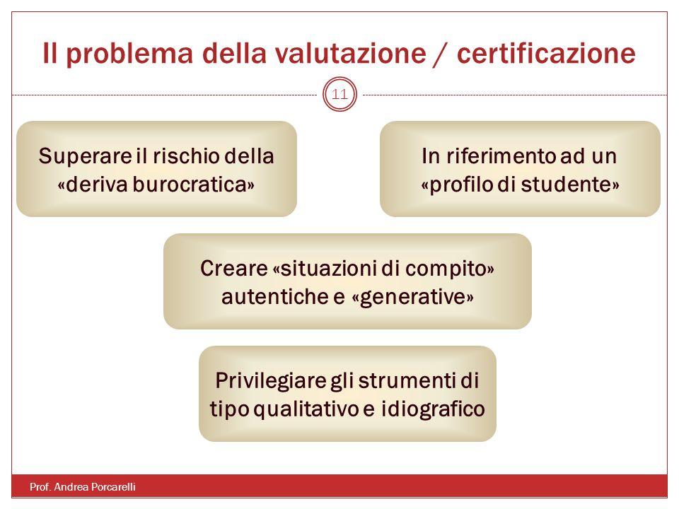 Il problema della valutazione / certificazione Prof. Andrea Porcarelli 11 Superare il rischio della «deriva burocratica» In riferimento ad un «profilo