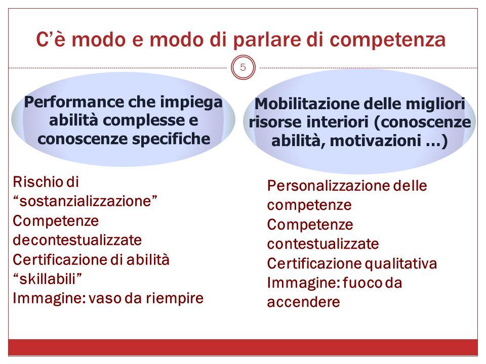 Cè modo e modo di parlare di competenza Performance che impiega abilità complesse e conoscenze specifiche Rischio di sostanzializzazione Competenze de
